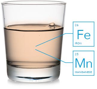 Iron and Manganese contaminant in water